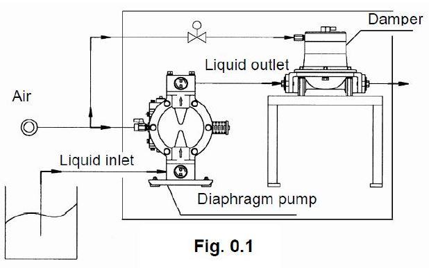 dampener diagram